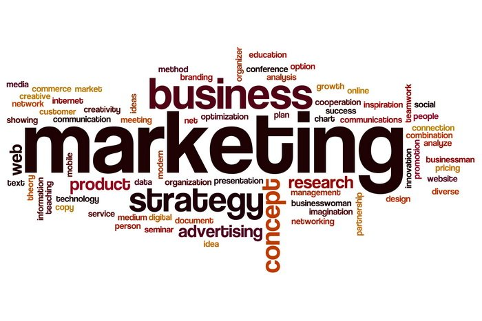 Marketing keywords